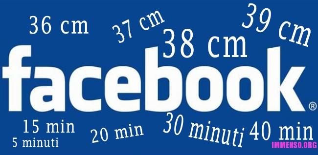 facebook centimetri e minuti: il significato della scritta 37 cm 38 cm 20 minuti