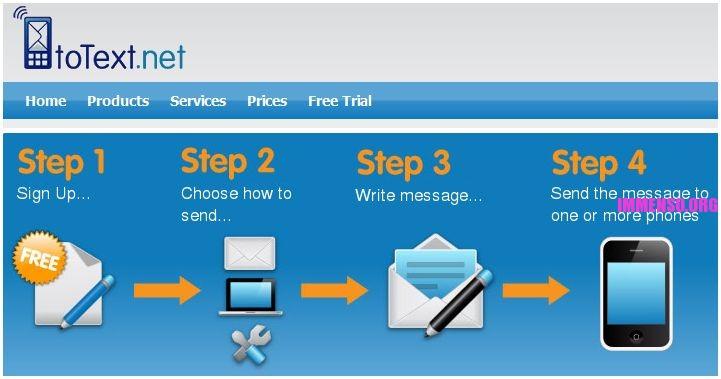 10 sms gratis
