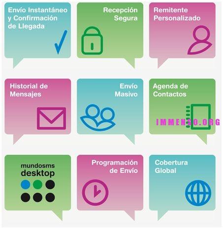 mundosms.es messaggi gratis