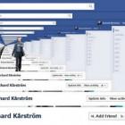 copertine timeline richard karstrom