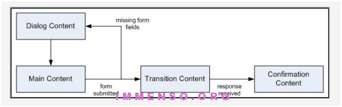 diagramma app jquerymobile