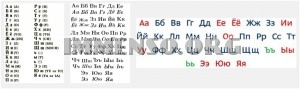 russo alfabeto