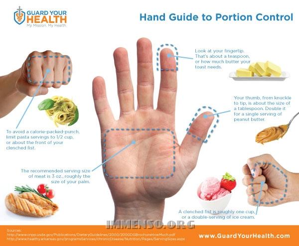 dieta americana regola della mano