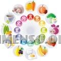vitamine italia
